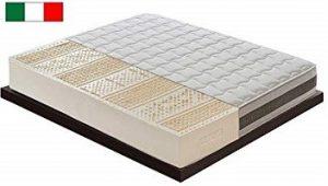 prezzi e opinioni migliori materassi in lattice